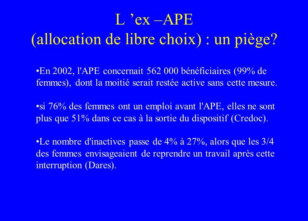L ex –APE (allocation de libre choix) : un piège? En 2002, l'APE concernait 562 000 bénéficiaires (99% de femmes), dont la moitié serait restée active