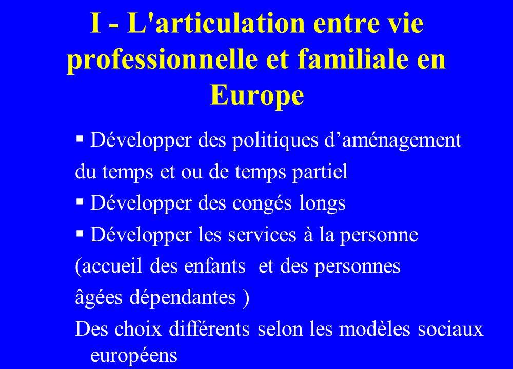 I - L'articulation entre vie professionnelle et familiale en Europe Développer des politiques daménagement du temps et ou de temps partiel Développer