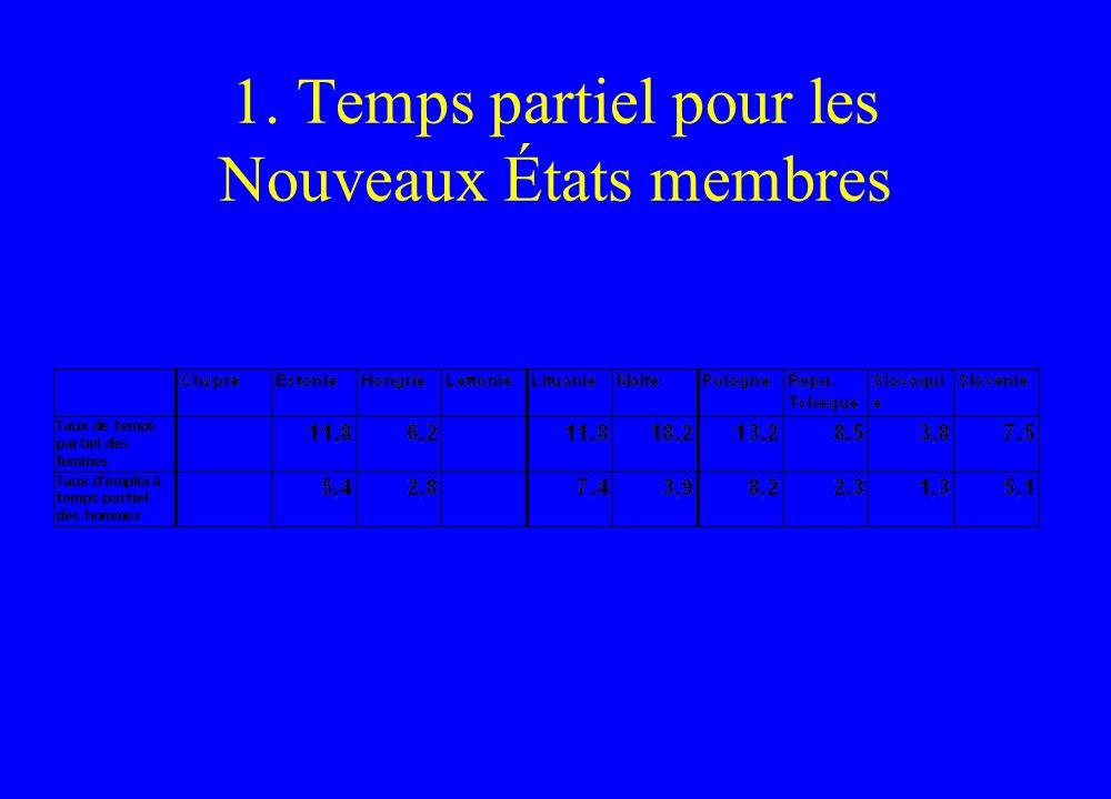 1. Temps partiel pour les Nouveaux États membres