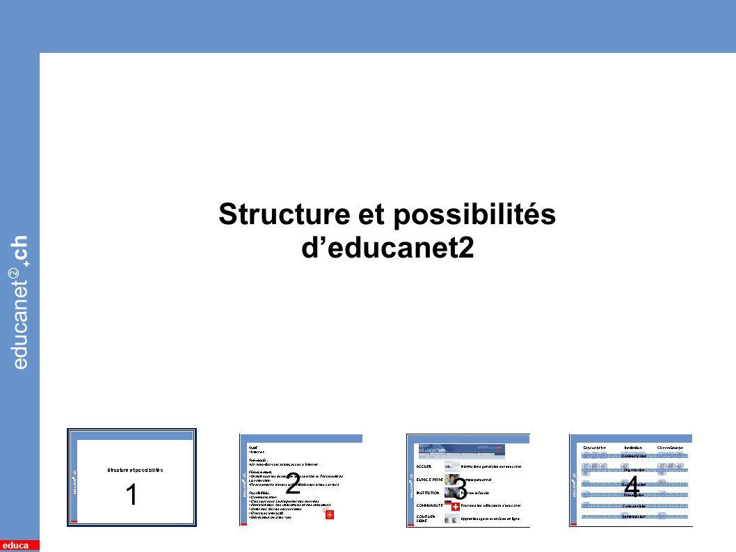 educanet + ch educa 1 educanet Structure et possibilités deducanet2 1 2 3 4