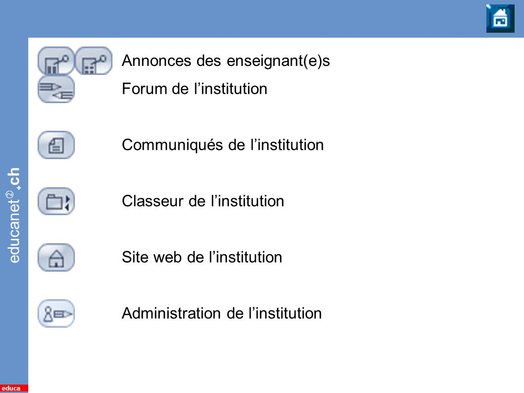 educanet + ch educa 17 INSTITUTION Annonces des enseignant(e)s Forum de linstitution Communiqués de linstitution Classeur de linstitution Site web de