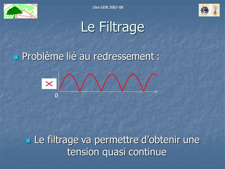 Le Filtrage Problème lié au redressement : Problème lié au redressement : 0 Le filtrage va permettre dobtenir une tension quasi continue Le filtrage v