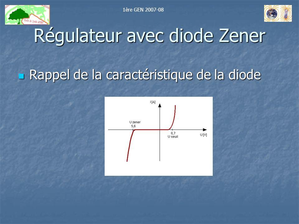 Régulateur avec diode Zener Rappel de la caractéristique de la diode Rappel de la caractéristique de la diode 1ère GEN 2007-08