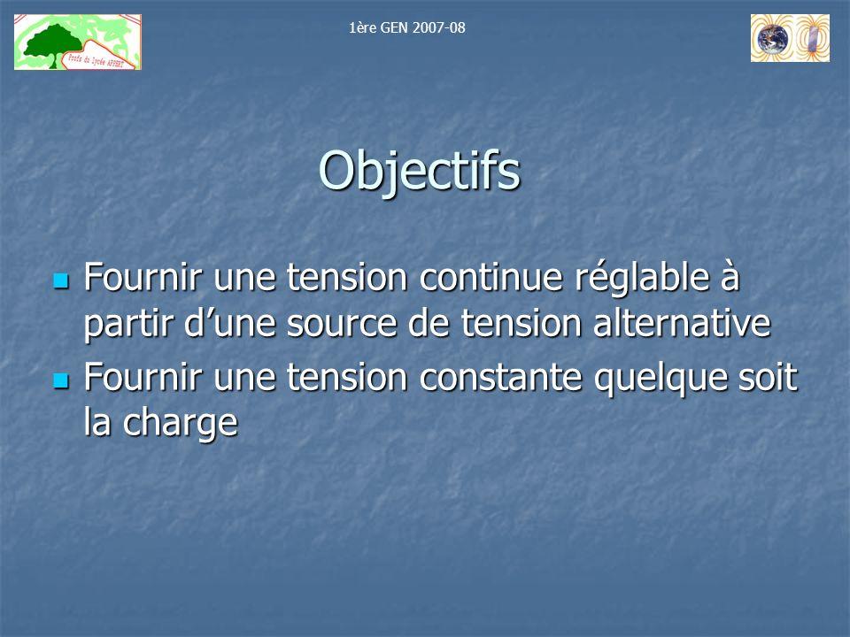 Objectifs Fournir une tension continue réglable à partir dune source de tension alternative Fournir une tension constante quelque soit la charge