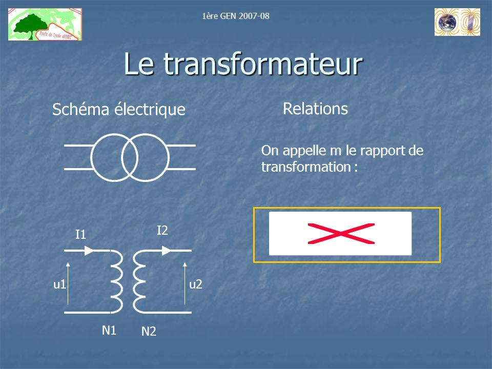 Le transformateur Schéma électrique u2u1 I1 I2 N1 N2 Relations On appelle m le rapport de transformation : 1ère GEN 2007-08