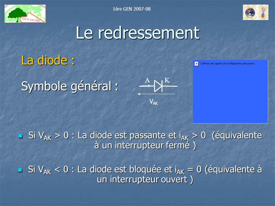 Le redressement Si V AK > 0 : La diode est passante et i AK > 0 (équivalente à un interrupteur fermé ) Si V AK > 0 : La diode est passante et i AK > 0