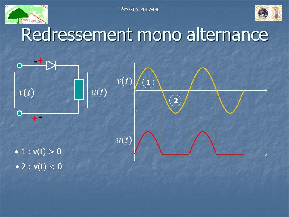 Redressement mono alternance 1 : v(t) > 0 1 + - 2 : v(t) < 0 2 + - 1ère GEN 2007-08