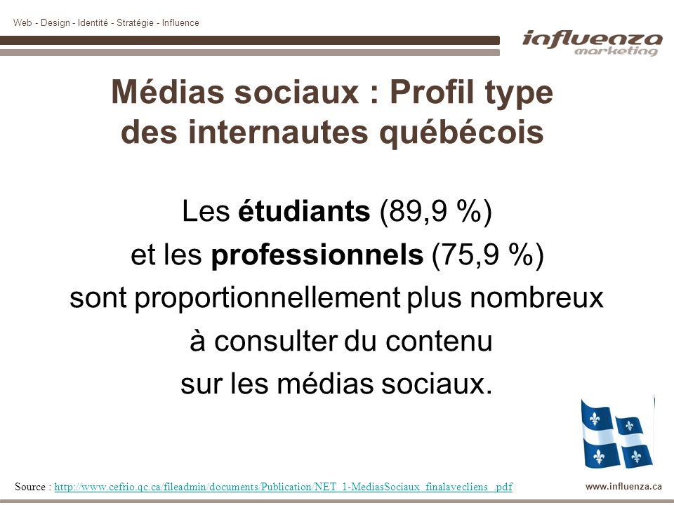 Web - Design - Identité - Stratégie - Influence www.influenza.ca Les étudiants (89,9 %) et les professionnels (75,9 %) sont proportionnellement plus n