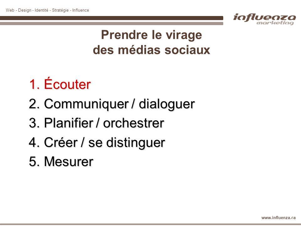 Web - Design - Identité - Stratégie - Influence www.influenza.ca 21 Prendre le virage des médias sociaux 1.Écouter 2.Communiquer / dialoguer 3.Planifi