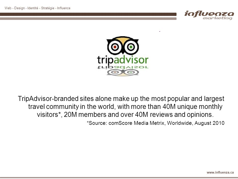 Web - Design - Identité - Stratégie - Influence www.influenza.ca TripAdvisor-branded sites alone make up the most popular and largest travel community