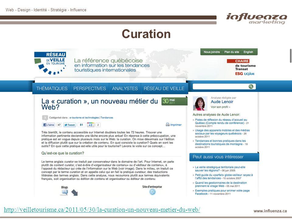 Web - Design - Identité - Stratégie - Influence www.influenza.ca Curation Insérer image RVT http://veilletourisme.ca/2011/05/30/la-curation-un-nouveau