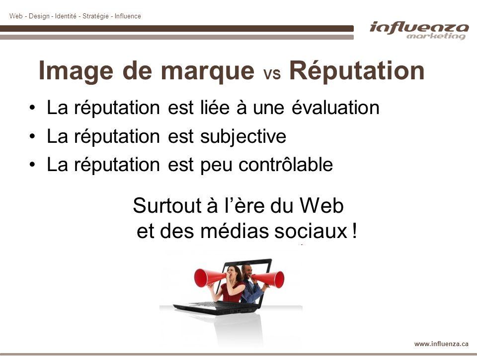 Web - Design - Identité - Stratégie - Influence www.influenza.ca Image de marque VS Réputation La réputation est liée à une évaluation La réputation e