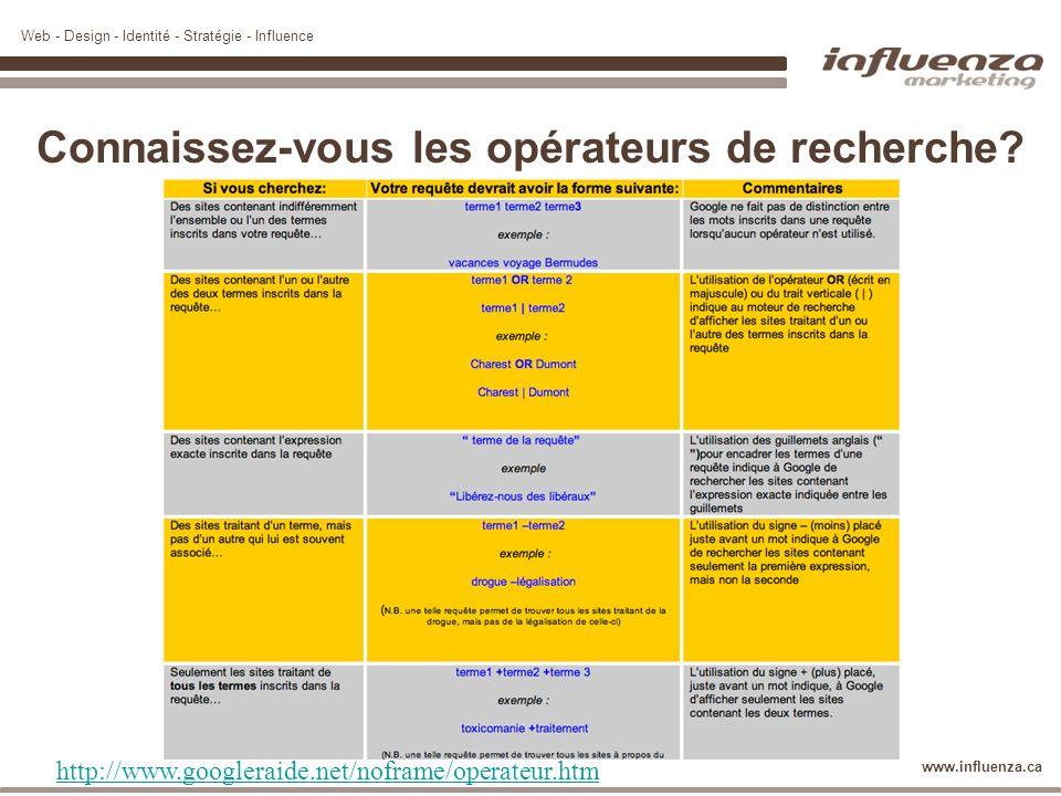 Web - Design - Identité - Stratégie - Influence www.influenza.ca http://www.googleraide.net/noframe/operateur.htm Connaissez-vous les opérateurs de re