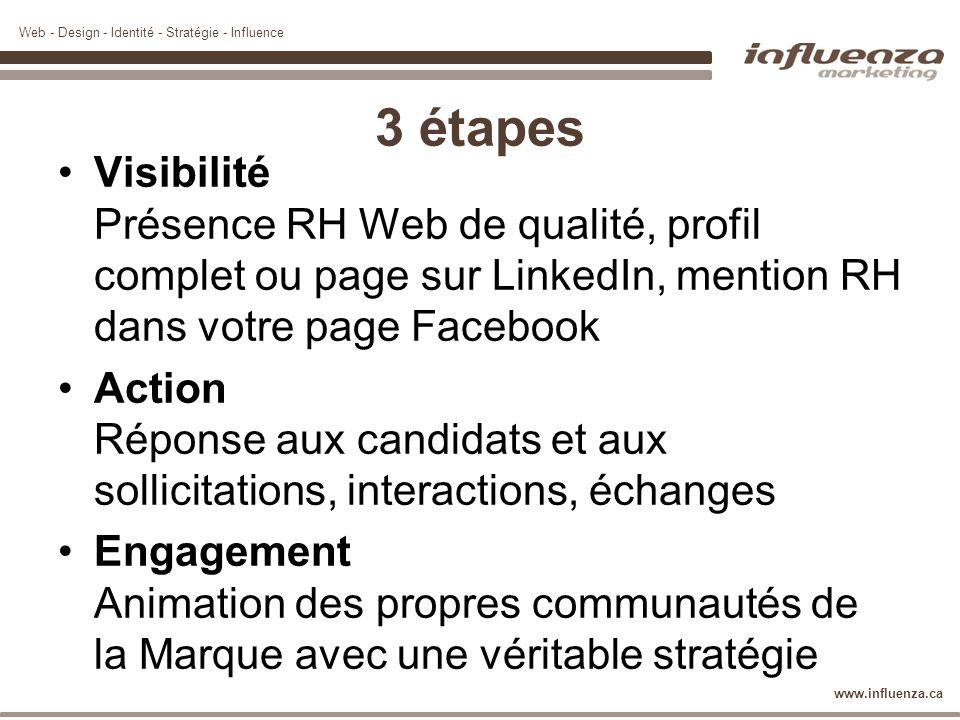Web - Design - Identité - Stratégie - Influence www.influenza.ca 3 étapes Visibilité Présence RH Web de qualité, profil complet ou page sur LinkedIn,