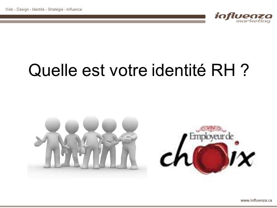 Web - Design - Identité - Stratégie - Influence www.influenza.ca Quelle est votre identité RH ?