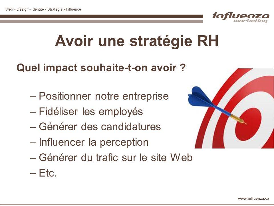Web - Design - Identité - Stratégie - Influence www.influenza.ca Avoir une stratégie RH Quel impact souhaite-t-on avoir ? –Positionner notre entrepris