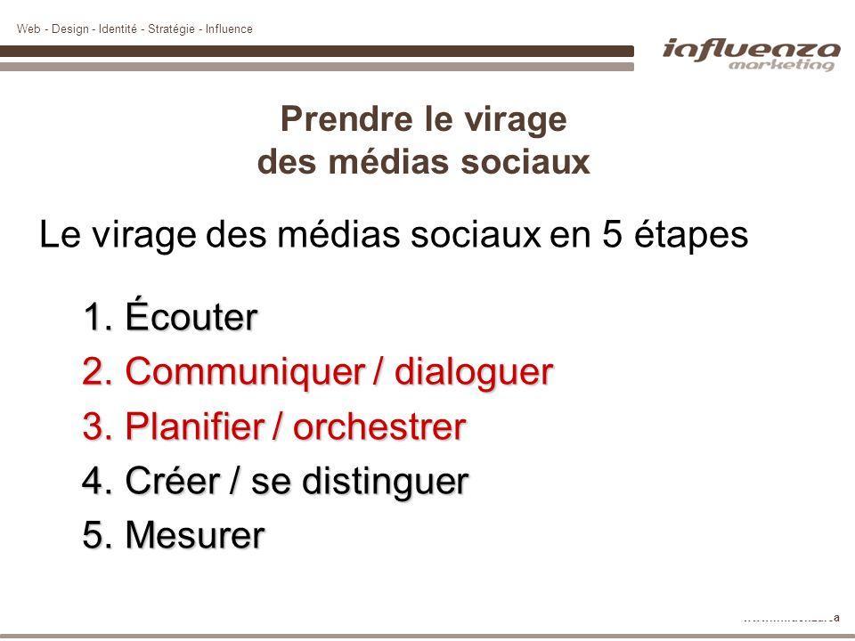 Web - Design - Identité - Stratégie - Influence www.influenza.ca 48 Prendre le virage des médias sociaux Le virage des médias sociaux en 5 étapes 1.Éc