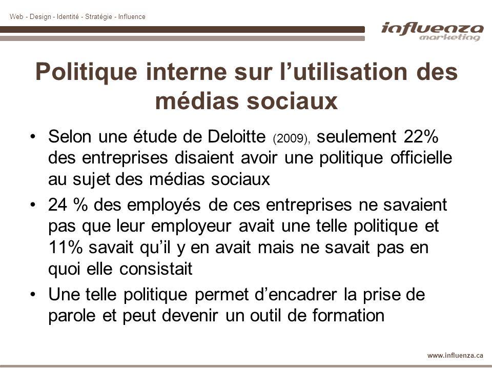 Web - Design - Identité - Stratégie - Influence www.influenza.ca Politique interne sur lutilisation des médias sociaux Selon une étude de Deloitte (20