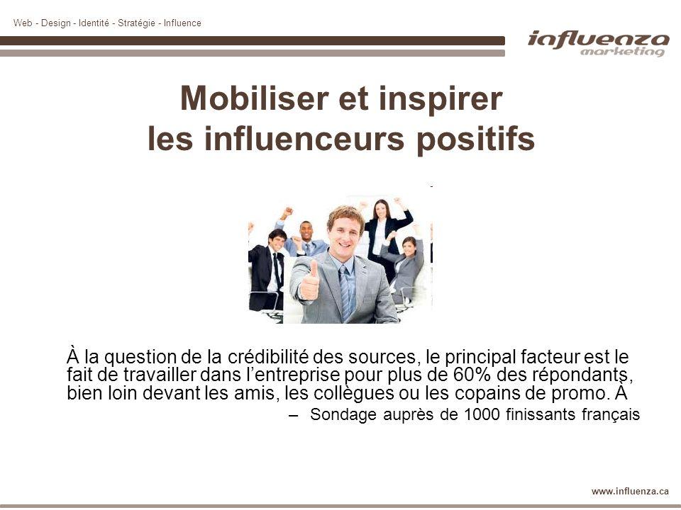 Web - Design - Identité - Stratégie - Influence www.influenza.ca Mobiliser et inspirer les influenceurs positifs À la question de la crédibilité des s