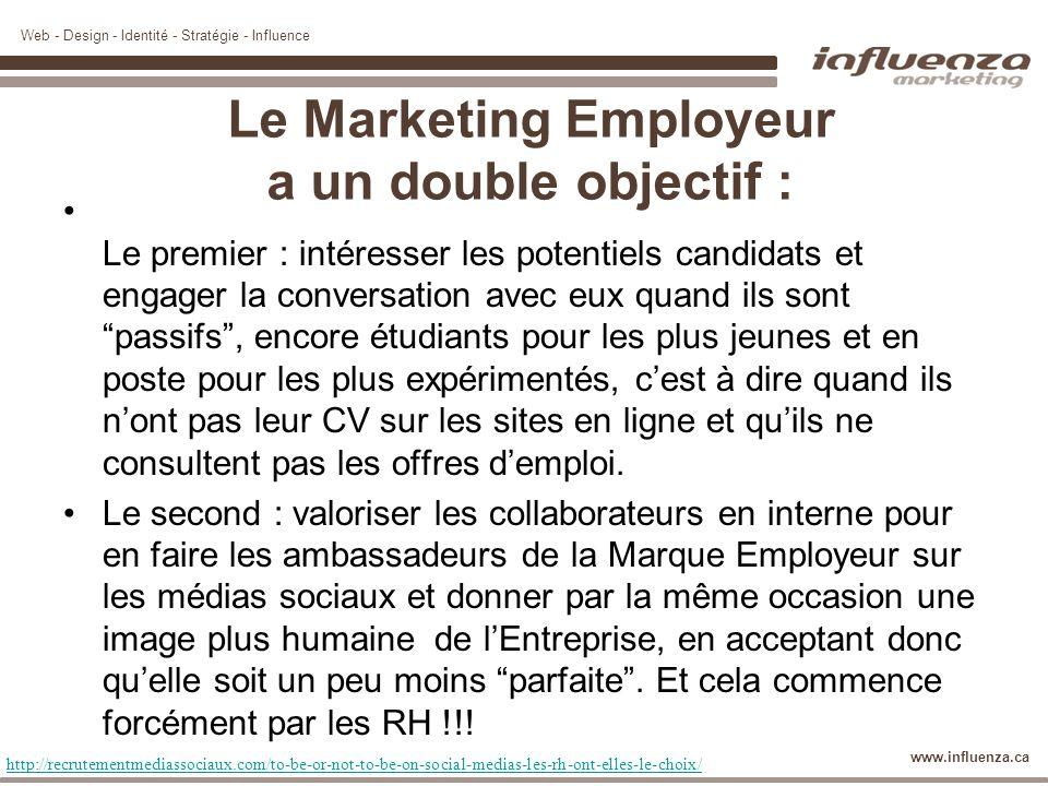 Web - Design - Identité - Stratégie - Influence www.influenza.ca Le Marketing Employeur a un double objectif : Le premier : intéresser les potentiels