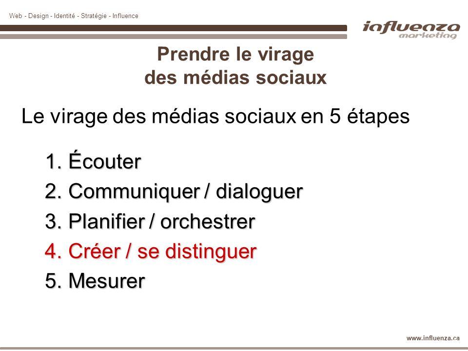 Web - Design - Identité - Stratégie - Influence www.influenza.ca 56 Prendre le virage des médias sociaux Le virage des médias sociaux en 5 étapes 1.Éc
