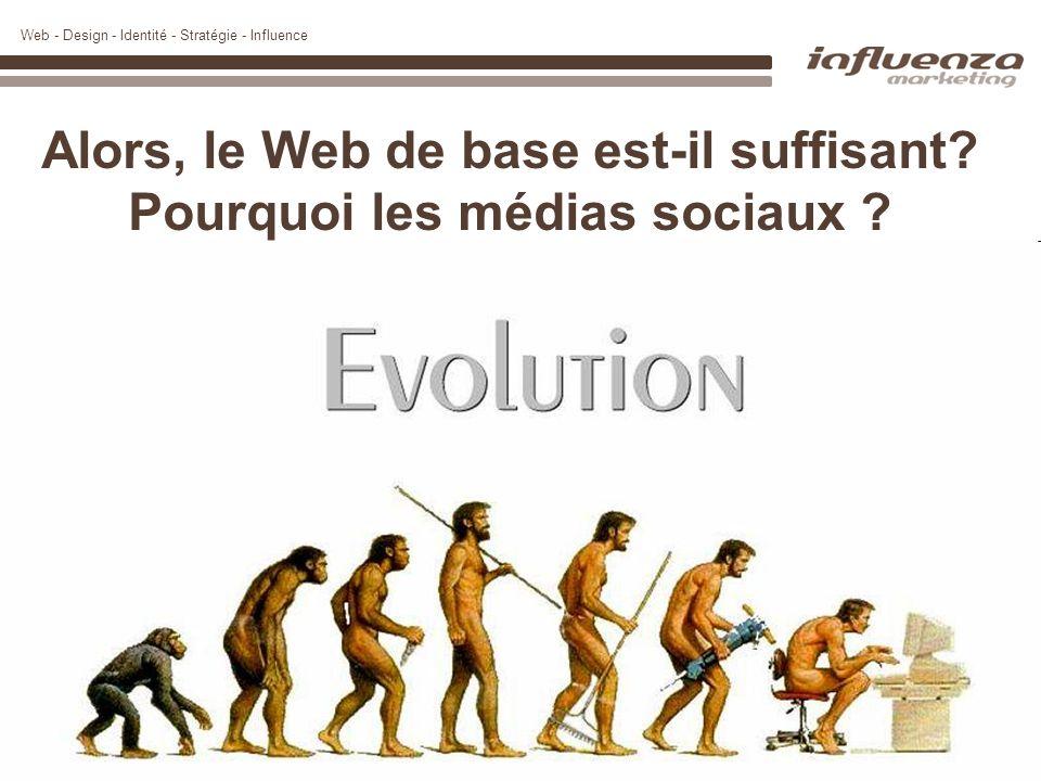 Web - Design - Identité - Stratégie - Influence www.influenza.ca Alors, le Web de base est-il suffisant? Pourquoi les médias sociaux ?