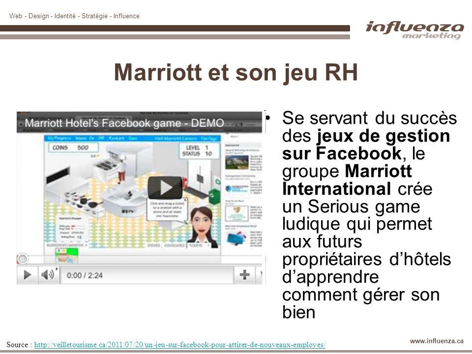 Web - Design - Identité - Stratégie - Influence www.influenza.ca Marriott et son jeu RH Se servant du succès des jeux de gestion sur Facebook, le grou