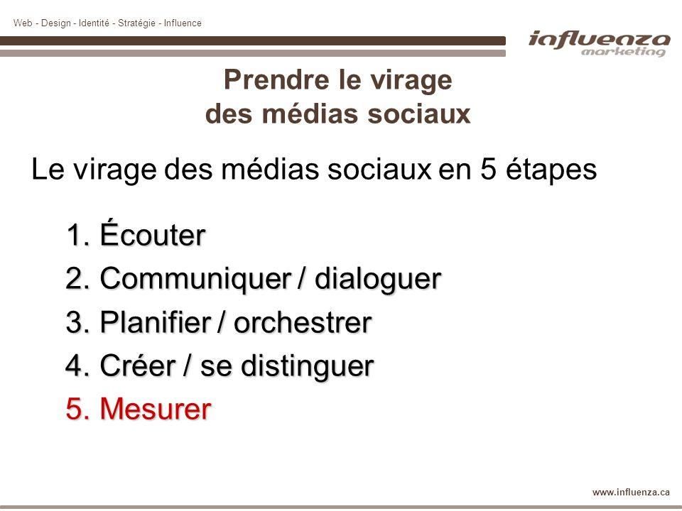 Web - Design - Identité - Stratégie - Influence www.influenza.ca 63 Prendre le virage des médias sociaux Le virage des médias sociaux en 5 étapes 1.Éc