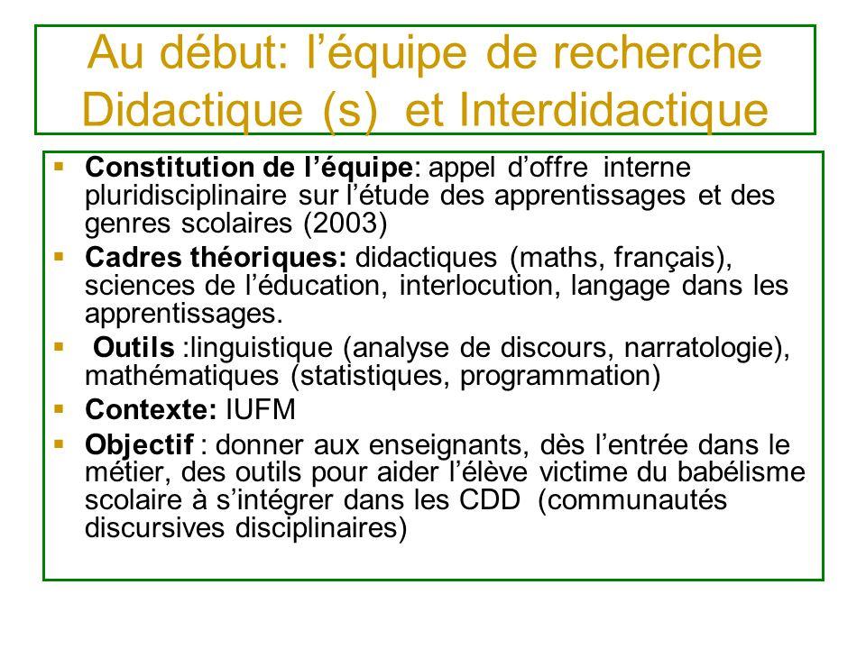 Au début: léquipe de recherche Didactique (s) et Interdidactique Constitution de léquipe: appel doffre interne pluridisciplinaire sur létude des appre