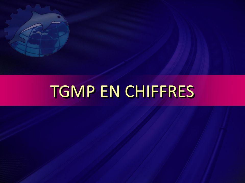 TGMP EN CHIFFRES