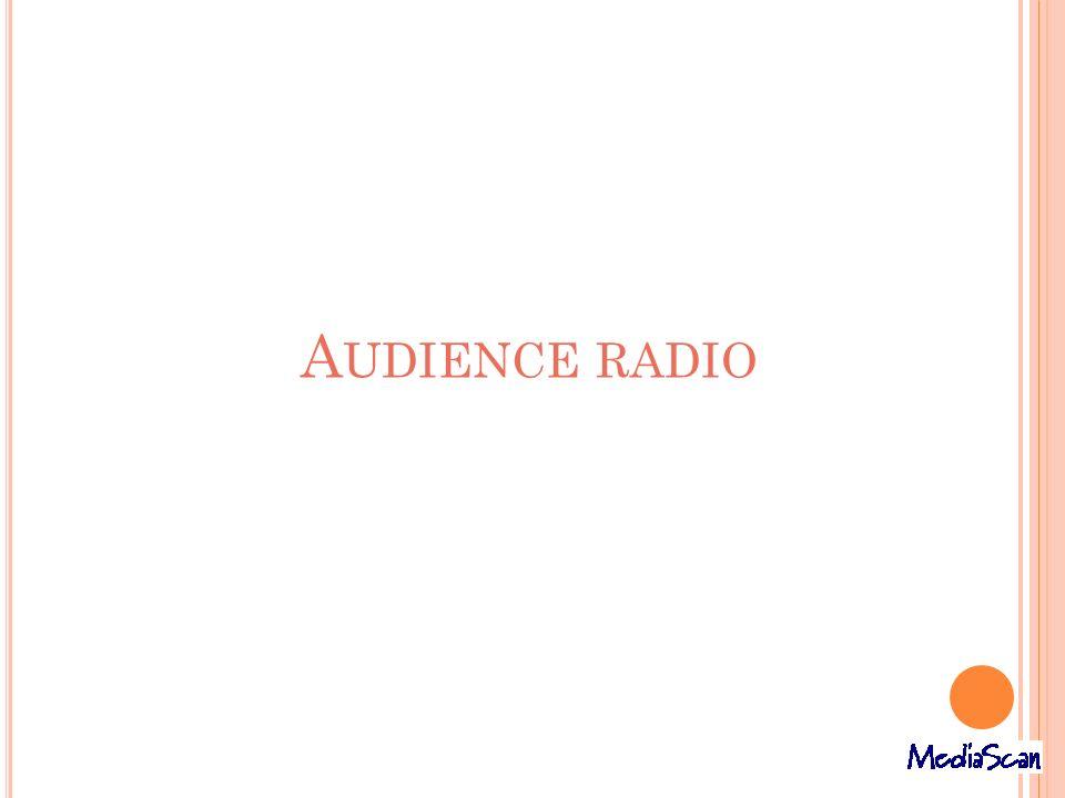 A UDIENCE RADIO