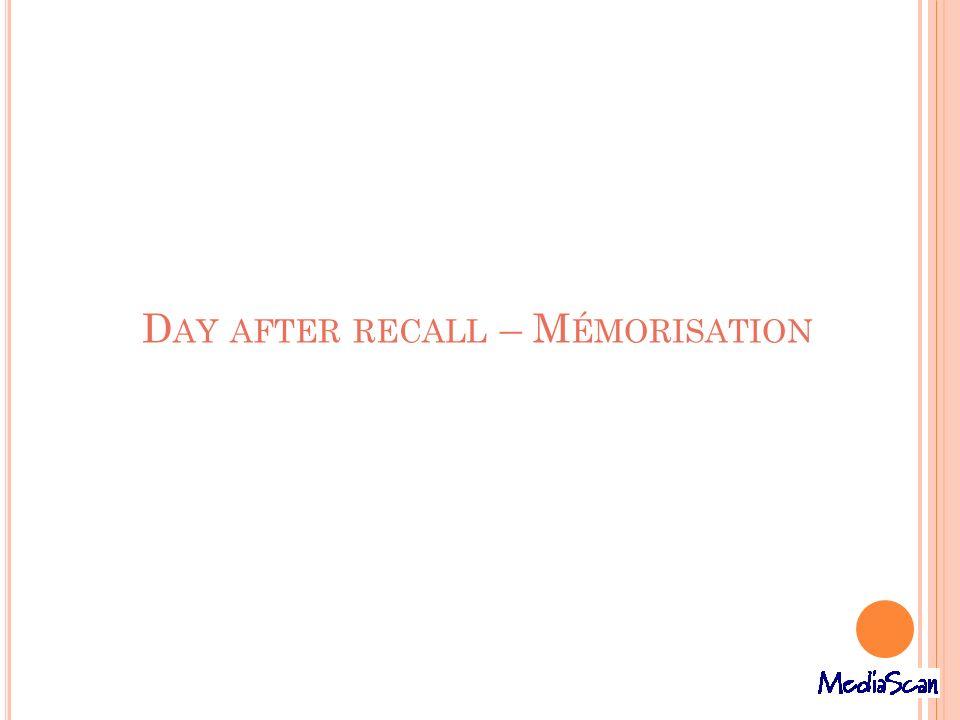 D AY AFTER RECALL – M ÉMORISATION