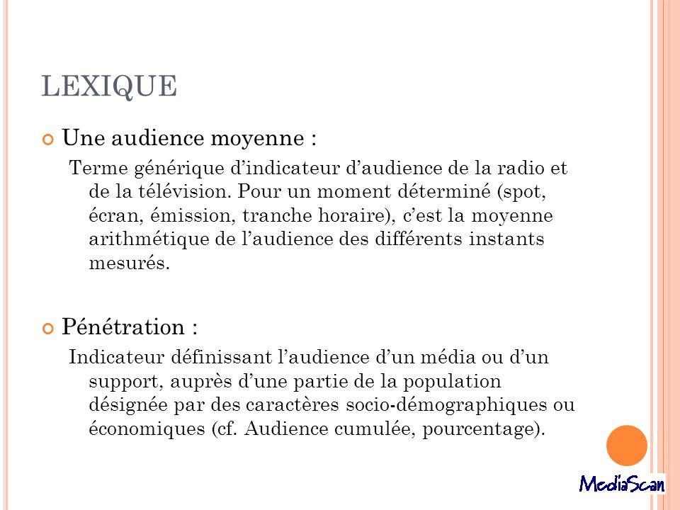 LEXIQUE Une audience moyenne : Terme générique dindicateur daudience de la radio et de la télévision. Pour un moment déterminé (spot, écran, émission,