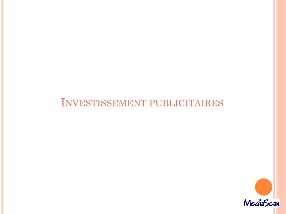 I NVESTISSEMENT PUBLICITAIRES