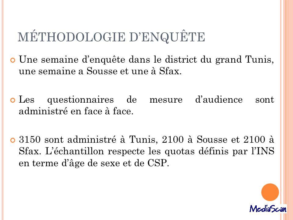 MÉTHODOLOGIE DENQUÊTE Une semaine denquête dans le district du grand Tunis, une semaine a Sousse et une à Sfax. Les questionnaires de mesure daudience