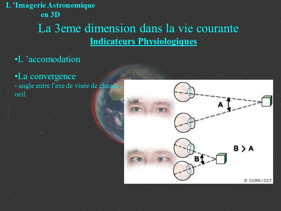La 3eme dimension dans la vie courante Indicateurs Physiologiques L Imagerie Astronomique en 3D L accomodation La convergence - angle entre l'axe de v