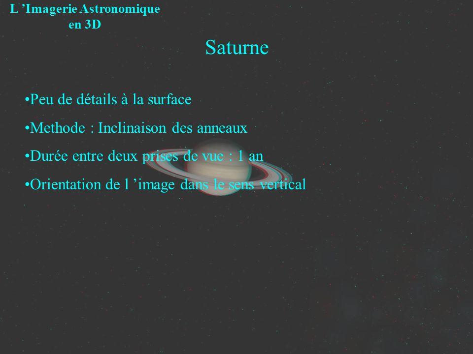 Saturne L Imagerie Astronomique en 3D Peu de détails à la surface Methode : Inclinaison des anneaux Durée entre deux prises de vue : 1 an Orientation