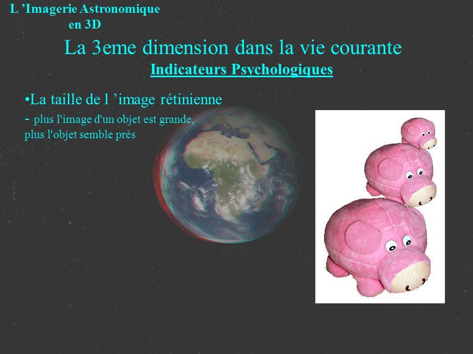 La 3eme dimension dans la vie courante Indicateurs Psychologiques L Imagerie Astronomique en 3D La taille de l image rétinienne - plus l'image d'un ob