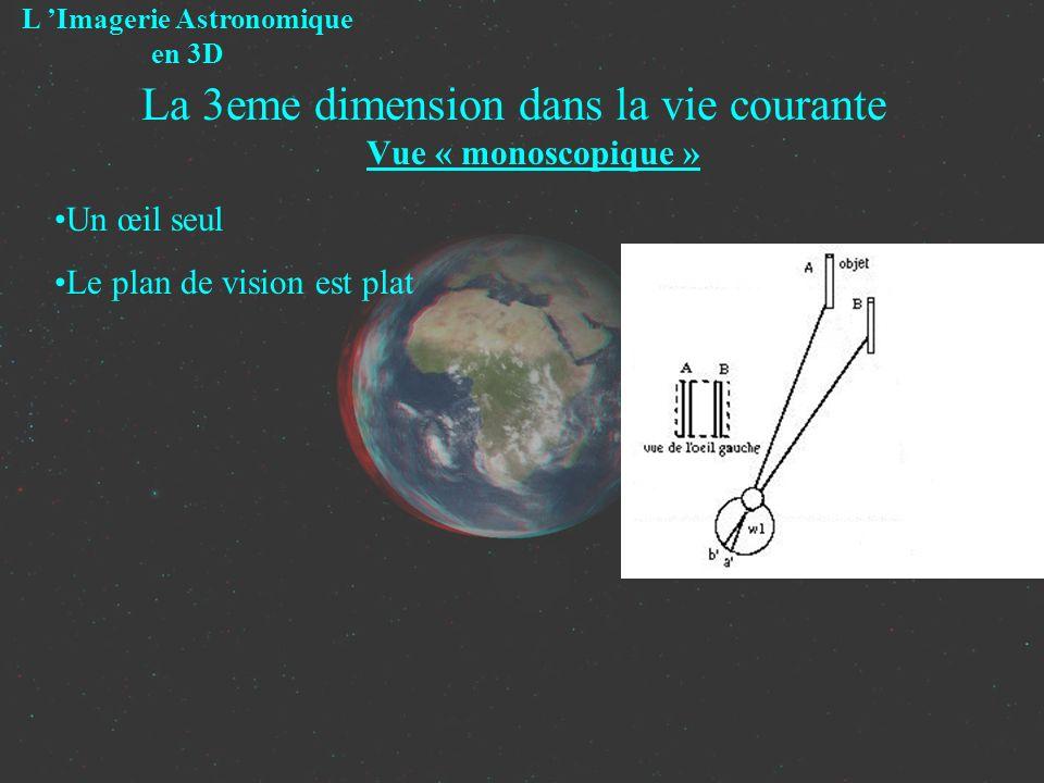 La 3eme dimension dans la vie courante Vue « monoscopique » Un œil seul Le plan de vision est plat L Imagerie Astronomique en 3D