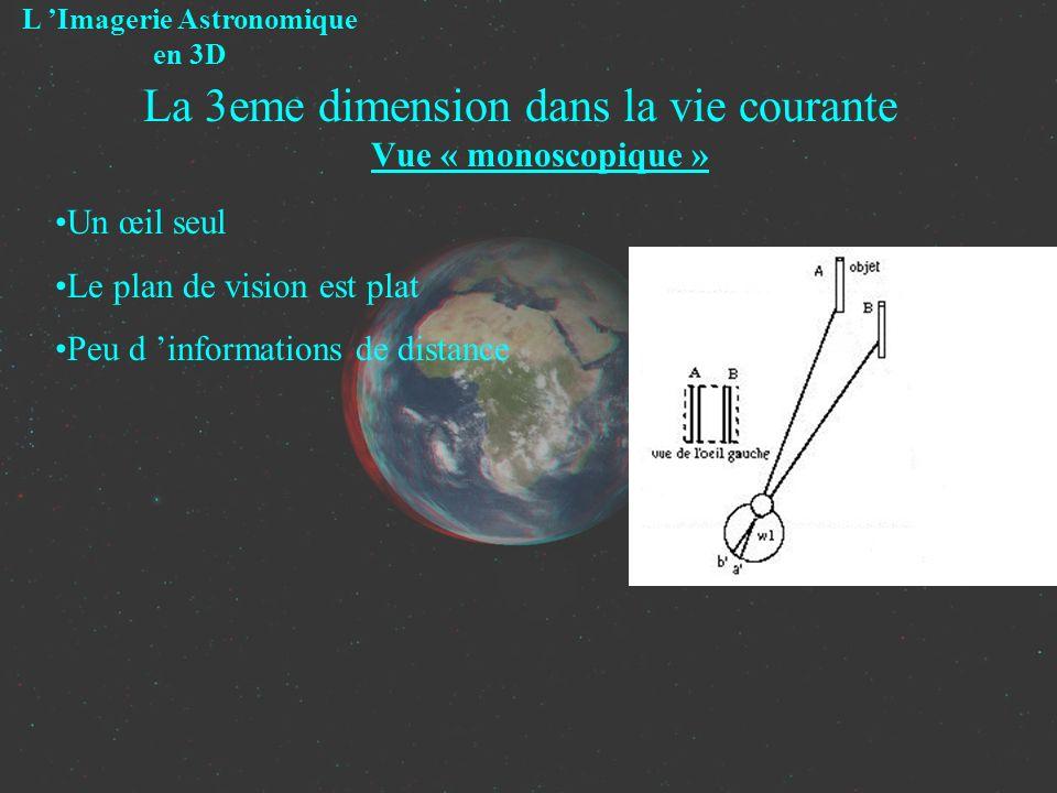 La 3eme dimension dans la vie courante Vue « monoscopique » Un œil seul Le plan de vision est plat Peu d informations de distance L Imagerie Astronomi