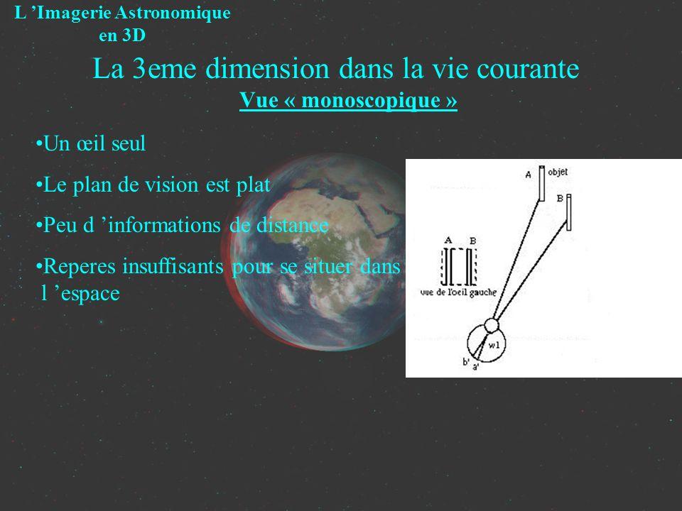 La 3eme dimension dans la vie courante Vue « monoscopique » Un œil seul Le plan de vision est plat Peu d informations de distance Reperes insuffisants