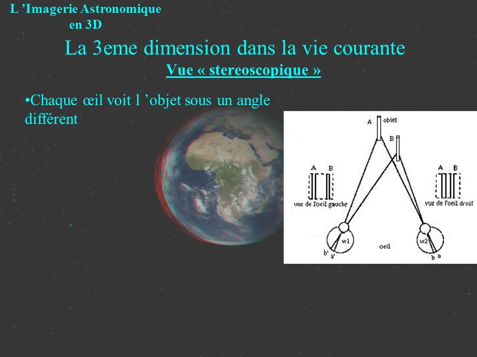 La 3eme dimension dans la vie courante Vue « stereoscopique » Chaque œil voit l objet sous un angle différent L Imagerie Astronomique en 3D