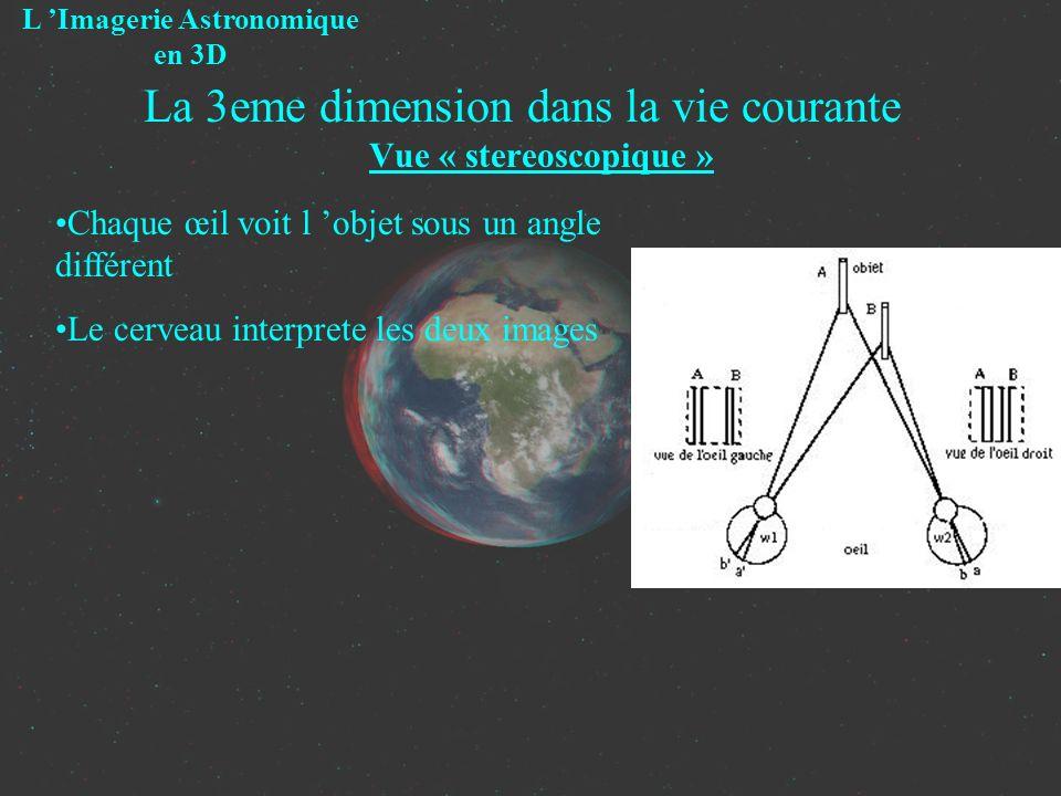 La 3eme dimension dans la vie courante Vue « stereoscopique » Chaque œil voit l objet sous un angle différent Le cerveau interprete les deux images L