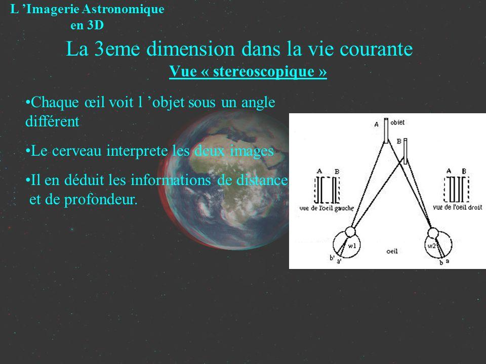 La 3eme dimension dans la vie courante Vue « stereoscopique » Chaque œil voit l objet sous un angle différent Le cerveau interprete les deux images Il