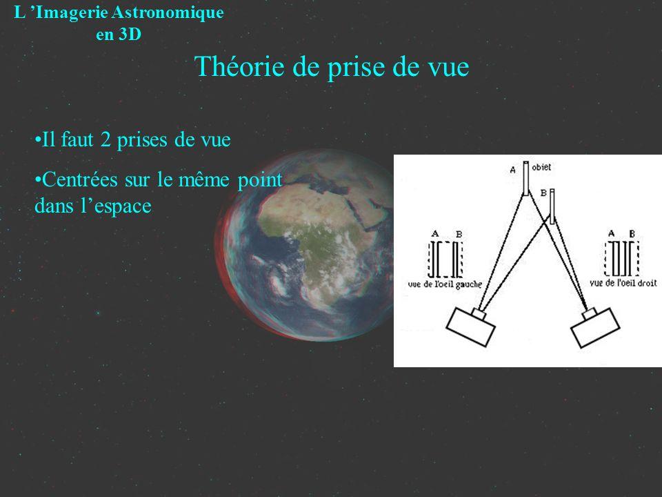 Théorie de prise de vue Il faut 2 prises de vue Centrées sur le même point dans lespace L Imagerie Astronomique en 3D