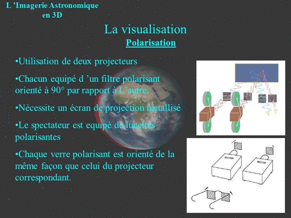 La visualisation Polarisation L Imagerie Astronomique en 3D Utilisation de deux projecteurs Chacun equipé d un filtre polarisant orienté à 90° par rap