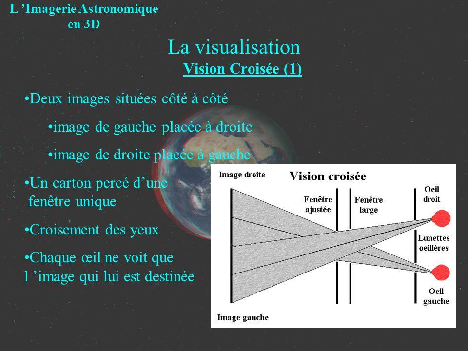 La visualisation Vision Croisée (1) L Imagerie Astronomique en 3D Deux images situées côté à côté image de gauche placée à droite image de droite plac