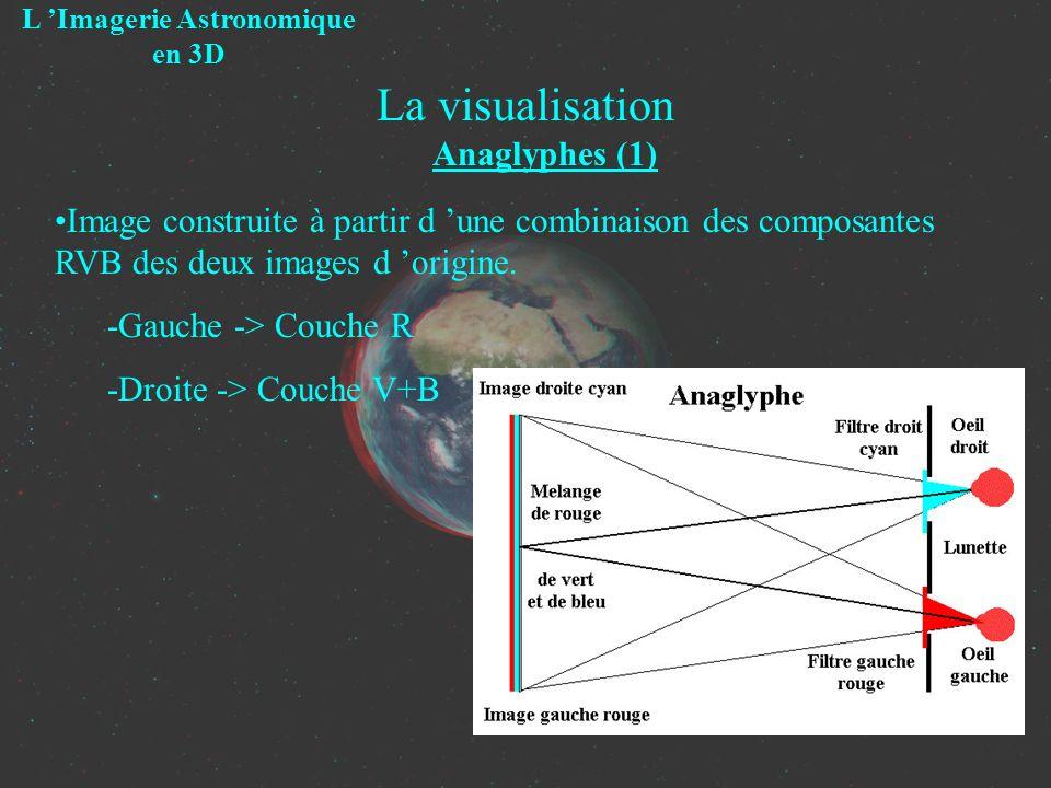 La visualisation Anaglyphes (1) L Imagerie Astronomique en 3D Image construite à partir d une combinaison des composantes RVB des deux images d origin