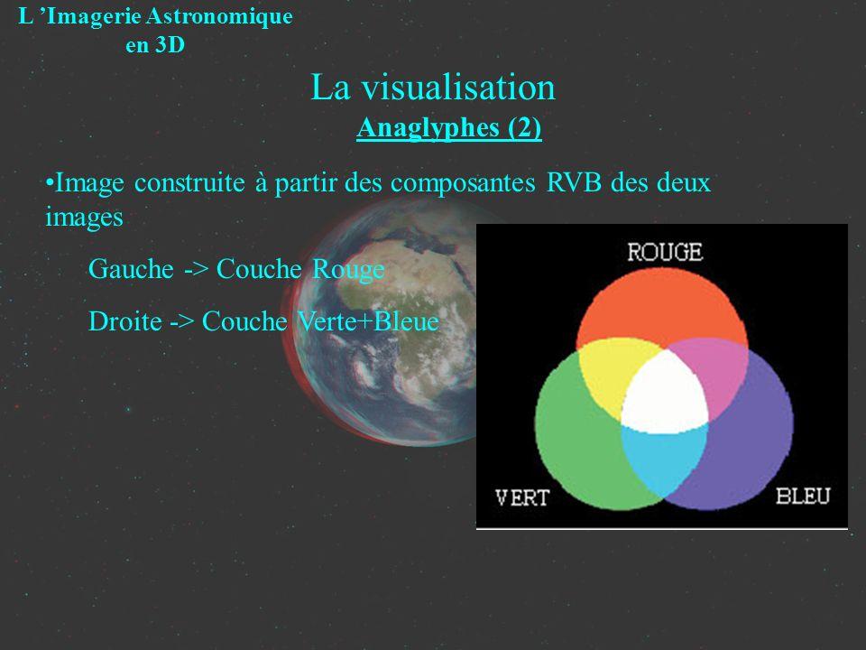 La visualisation Anaglyphes (2) L Imagerie Astronomique en 3D Image construite à partir des composantes RVB des deux images Gauche -> Couche Rouge Dro