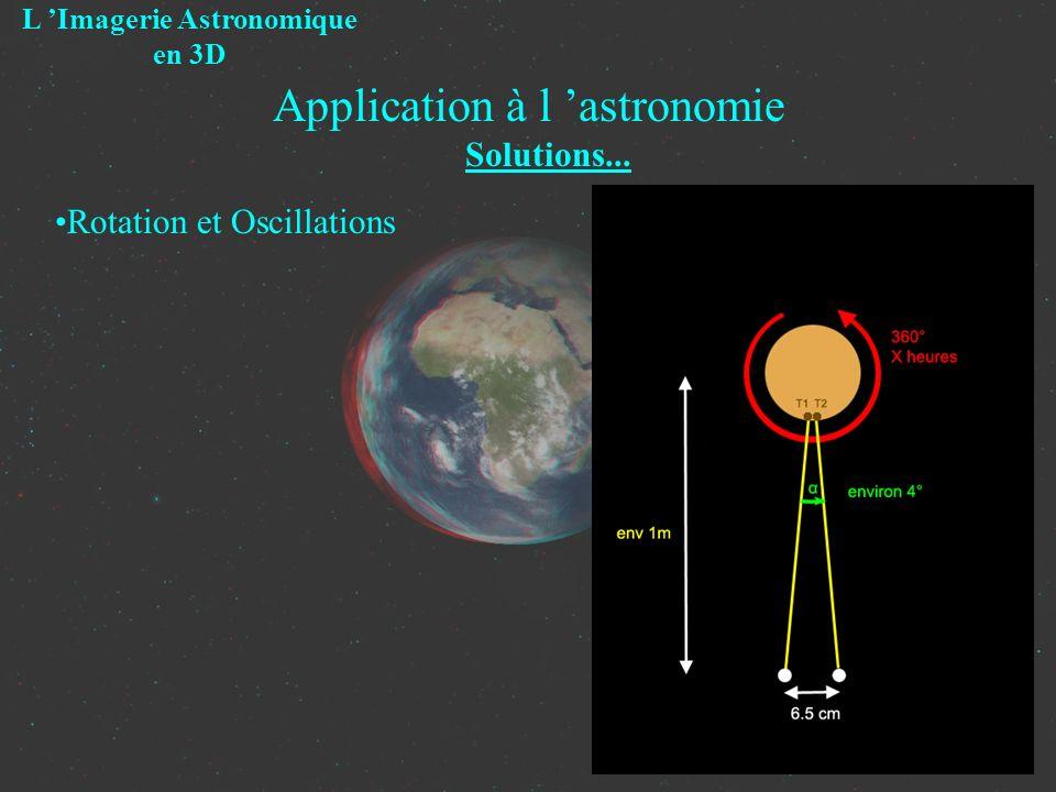 Application à l astronomie Solutions... L Imagerie Astronomique en 3D Rotation et Oscillations